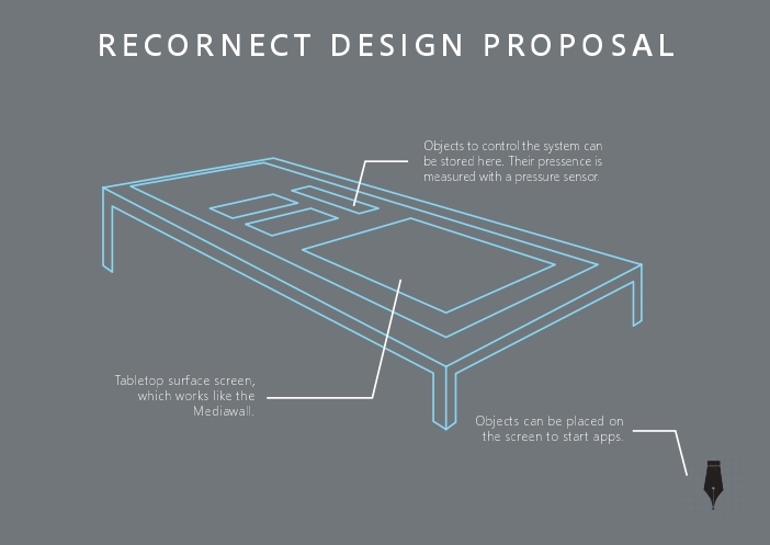 design proposal visual